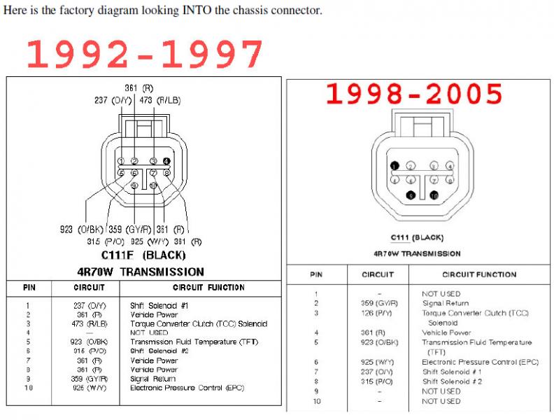 2000 4r70w Wiring Diagram 4r70w Transmission Wiring Diagram Begeboy Wiring Diagram Source