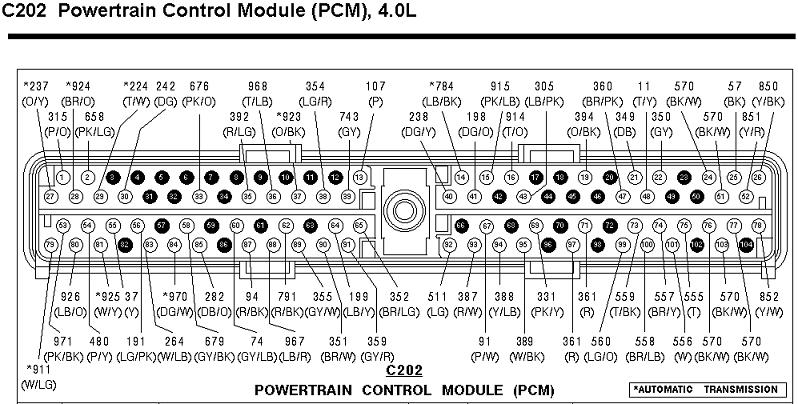 1996 ford explorer pcm wiring diagram 1996 ford explorer fuse box diagram with sun roof can't access computer - 4 cylinder gasoline - ranger engine tech - ford-rangers.com ranger forum